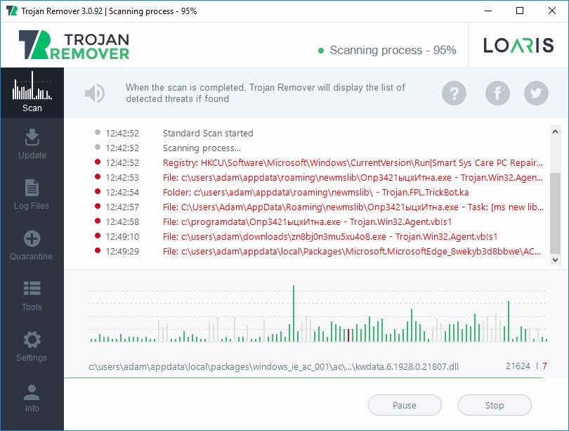 Loaris Trojan Remover - scan in process