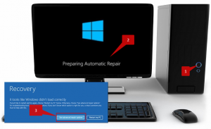 Force entering Automatic Repair mode in Windows 10