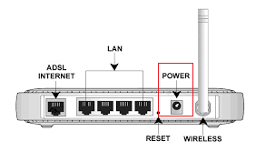 Router Power button